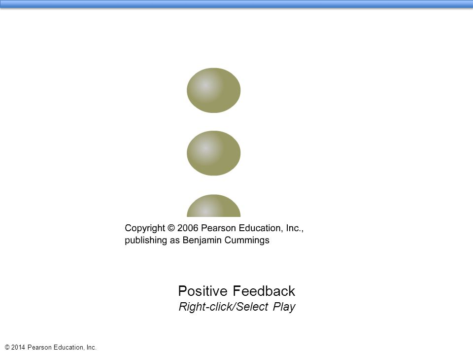 Positive Feedback Right-click/Select Play