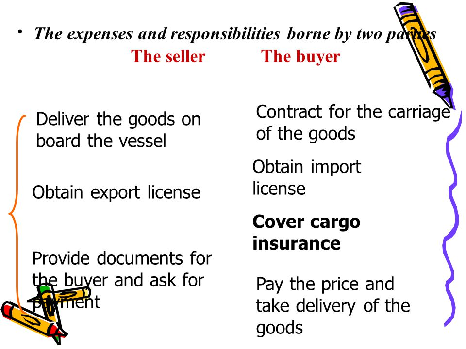 The expenses and responsibilities borne by two parties The seller The buyer Deliver the goods on board the vessel Contract for the carriage of the goo