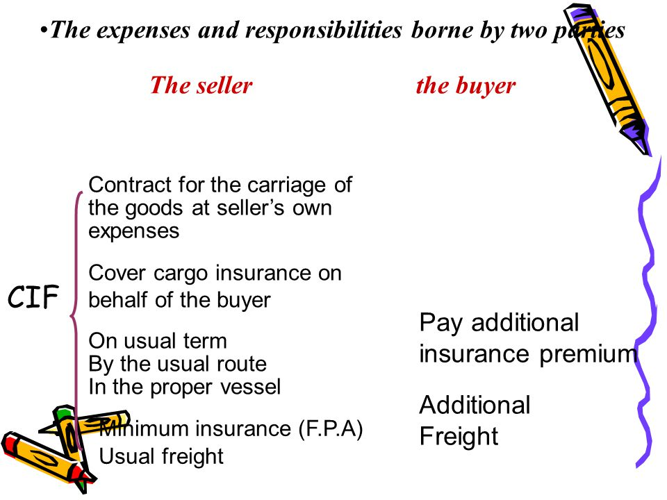 The expenses and responsibilities borne by two parties The seller the buyer CIF Contract for the carriage of the goods at seller's own expenses Cover
