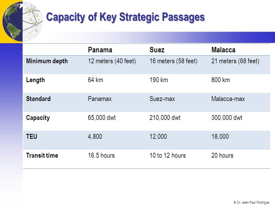© Dr. Jean-Paul Rodrigue Capacity of Key Strategic Passages PanamaSuezMalacca Minimum depth 12 meters (40 feet)16 meters (58 feet)21 meters (68 feet)