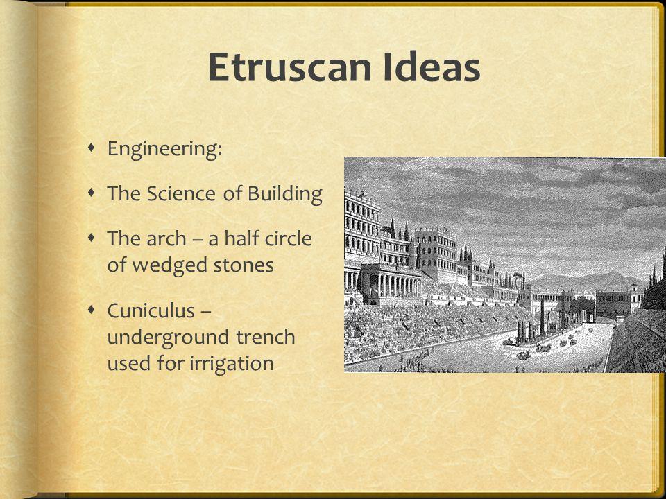 Borrowed ideas  Etruscan influence:  Arch  Sports  Slave fighting  Greek Influence  Column  Writing  Art  Mythology