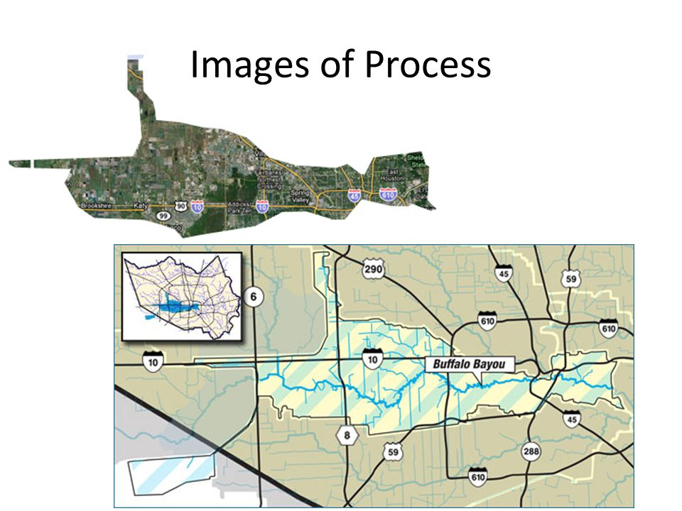 Images of Process