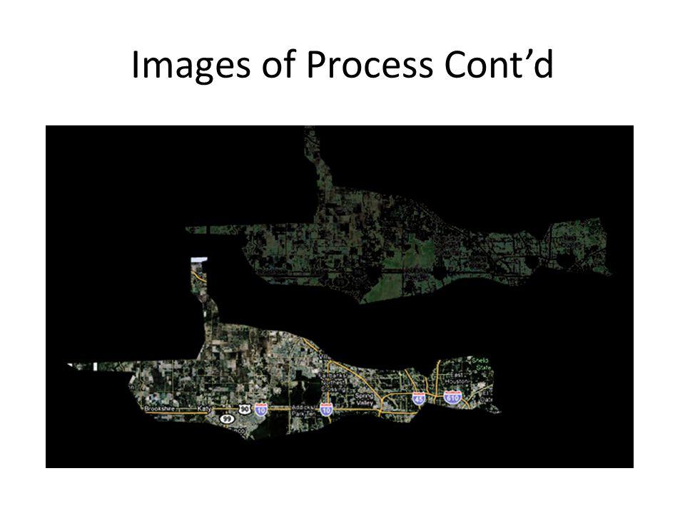 Images of Process Cont'd