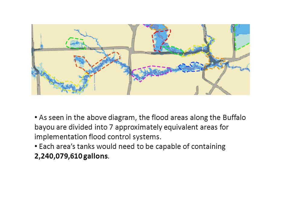 As seen in the above diagram, the flood areas along the Buffalo bayou are divided into 7 approximately equivalent areas for implementation flood control systems.