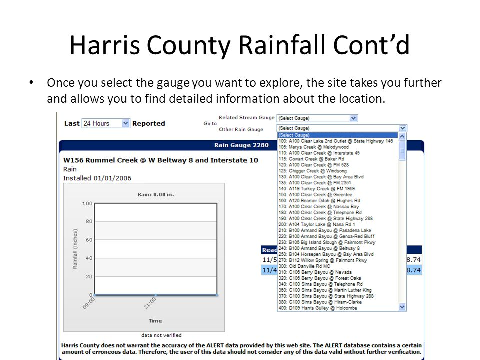 Analysis In order to make a calculation of water tank capacity requirements for the micro area of study, we will look directly at the Buffalo Bayou.