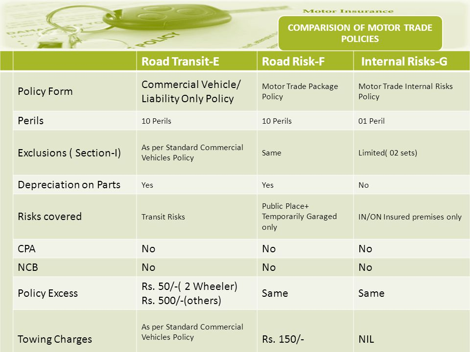 COMPARISION OF MOTOR TRADE POLICIES Road Transit-ERoad Risk-F Internal Risks-G Policy Form Commercial Vehicle/ Liability Only Policy Motor Trade Packa