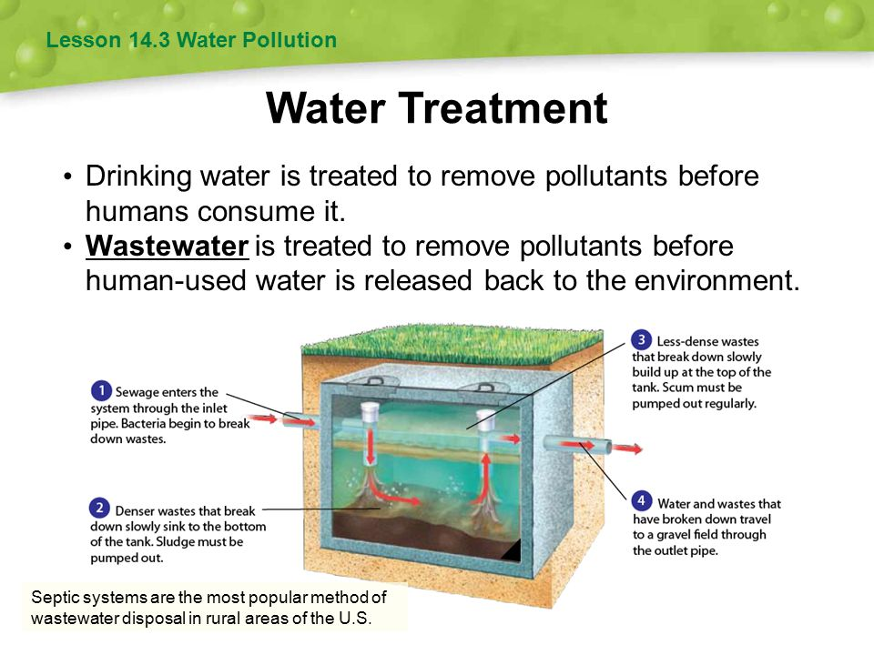 Water Treatment Drinking water is treated to remove pollutants before humans consume it. Wastewater is treated to remove pollutants before human-used