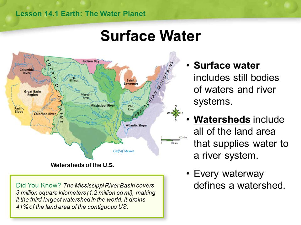 Surface Water Did You Know.