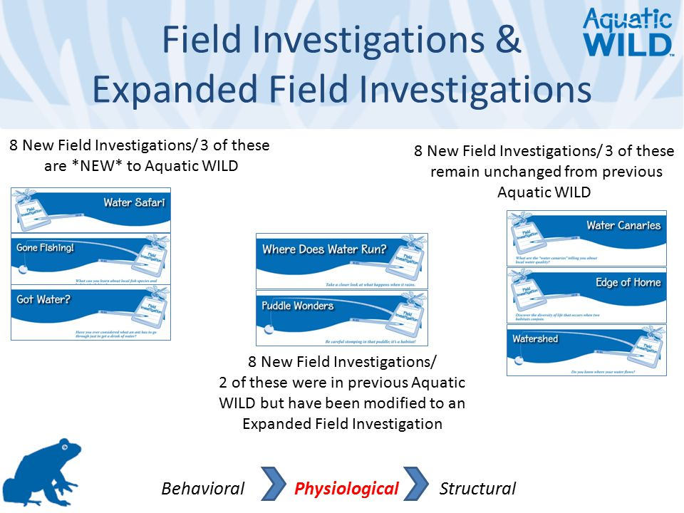 Field Investigations & Expanded Field Investigations Behavioral Physiological Structural 8 New Field Investigations/ 3 of these are *NEW* to Aquatic W
