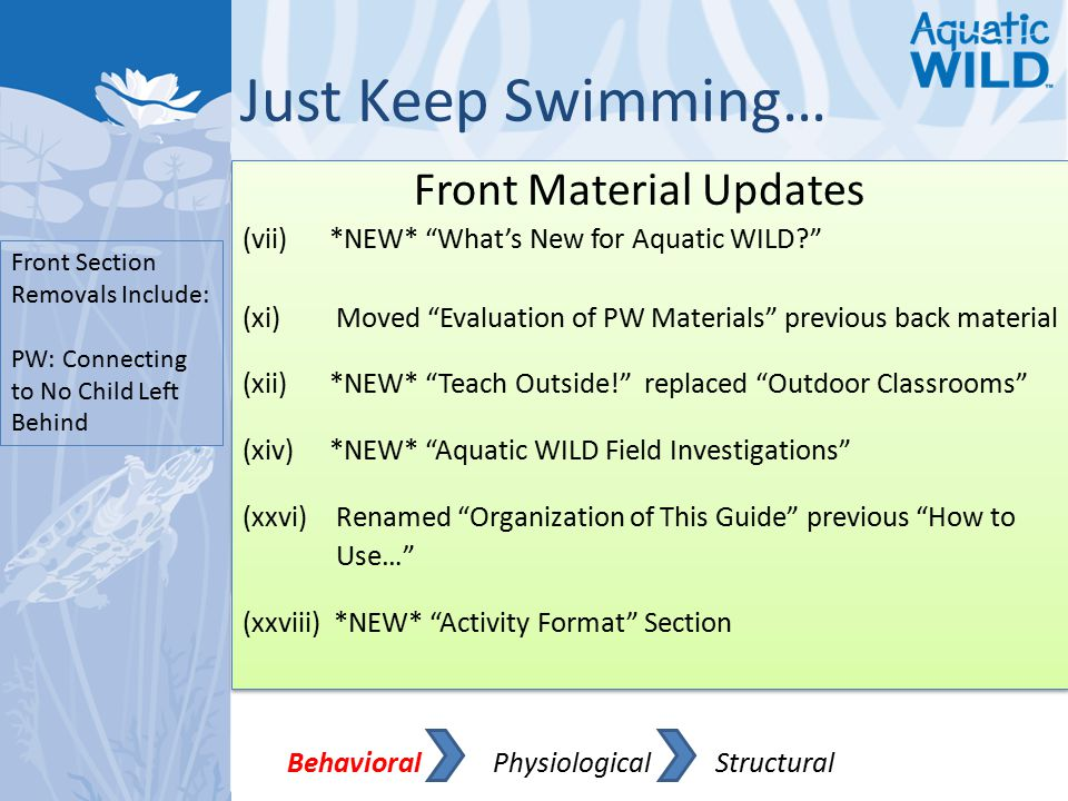Front Material Updates (vii) *NEW* What's New for Aquatic WILD? (xi) Moved Evaluation of PW Materials previous back material (xii) *NEW* Teach Outside! replaced Outdoor Classrooms (xiv) *NEW* Aquatic WILD Field Investigations (xxvi) Renamed Organization of This Guide previous How to Use… (xxviii) *NEW* Activity Format Section Front Material Updates (vii) *NEW* What's New for Aquatic WILD? (xi) Moved Evaluation of PW Materials previous back material (xii) *NEW* Teach Outside! replaced Outdoor Classrooms (xiv) *NEW* Aquatic WILD Field Investigations (xxvi) Renamed Organization of This Guide previous How to Use… (xxviii) *NEW* Activity Format Section Behavioral Physiological Structural Front Section Removals Include: PW: Connecting to No Child Left Behind Just Keep Swimming…