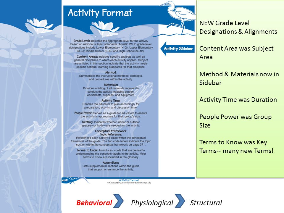 NEW Opening Statement NEW WILD Work NEW In Step with STEM replaced Technology Connections NEW Questions to Investigate Student Pages were Copy Me Pages NEW Opening Statement NEW WILD Work NEW In Step with STEM replaced Technology Connections NEW Questions to Investigate Student Pages were Copy Me Pages Behavioral Physiological Structural