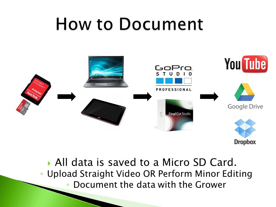  All data is saved to a Micro SD Card.