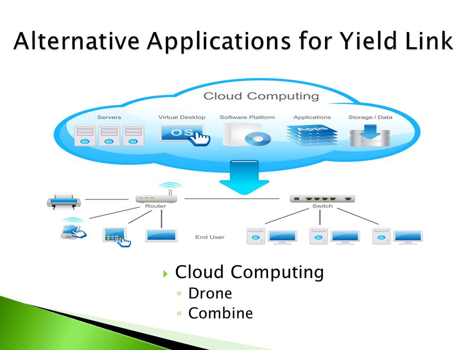  Cloud Computing ◦ Drone ◦ Combine