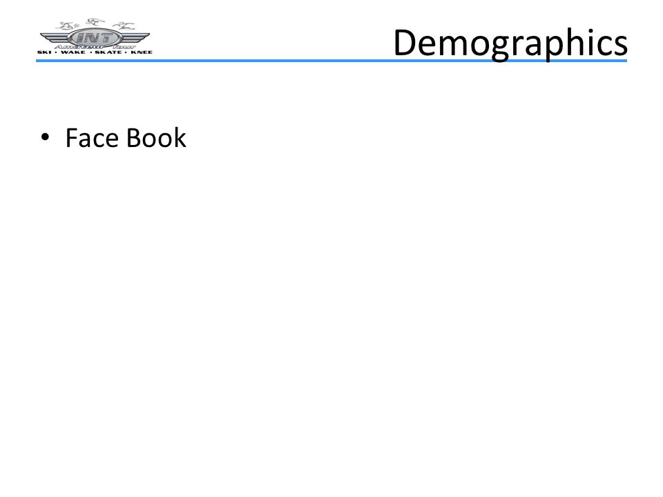 Demographics Face Book