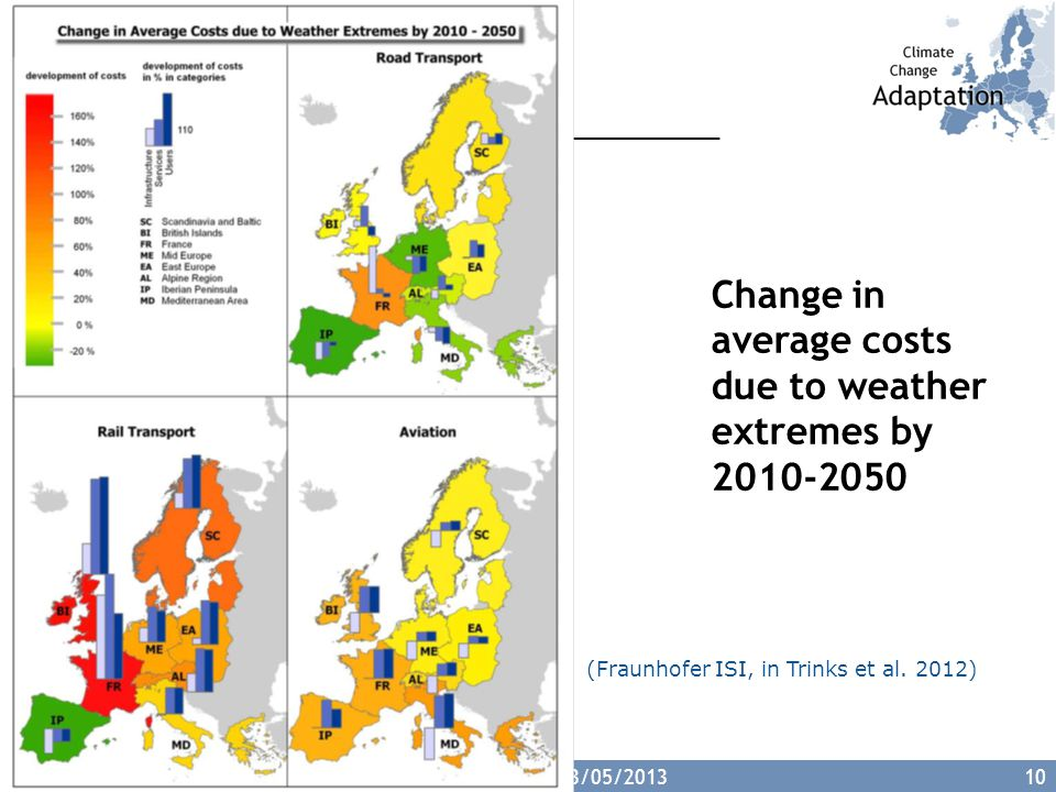 EEA Expert Workshop - Transport Sector Adaptation 23/05/2013 10 Change in average costs due to weather extremes by 2010-2050 Source: PESETA-Human heal