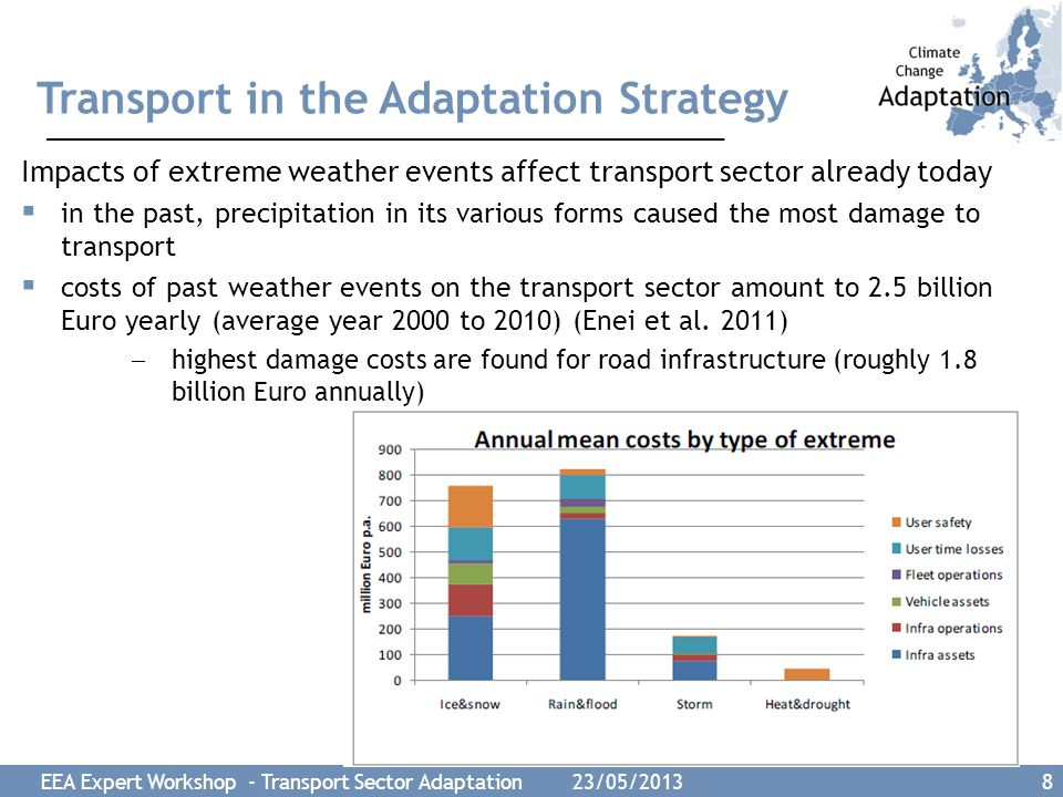 EEA Expert Workshop - Transport Sector Adaptation 23/05/2013 9 (Leviakangas et al., 2011) Overview on critical weather phenomena, their occurrence by region with the most affected modes of transport (EWENT project)