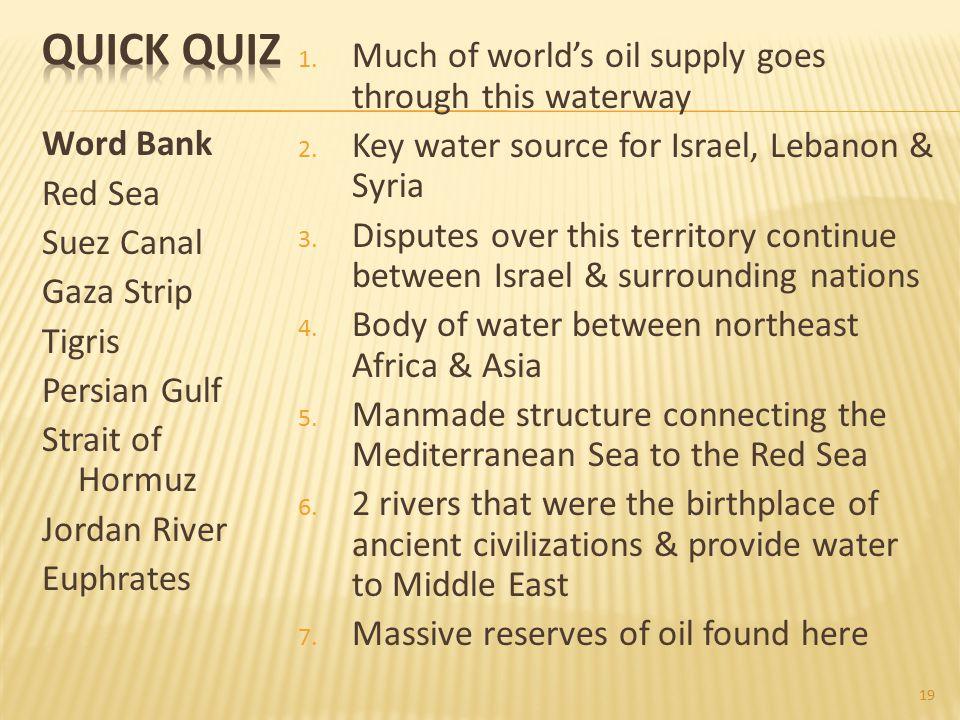 Word Bank Red Sea Suez Canal Gaza Strip Tigris Persian Gulf Strait of Hormuz Jordan River Euphrates 1.
