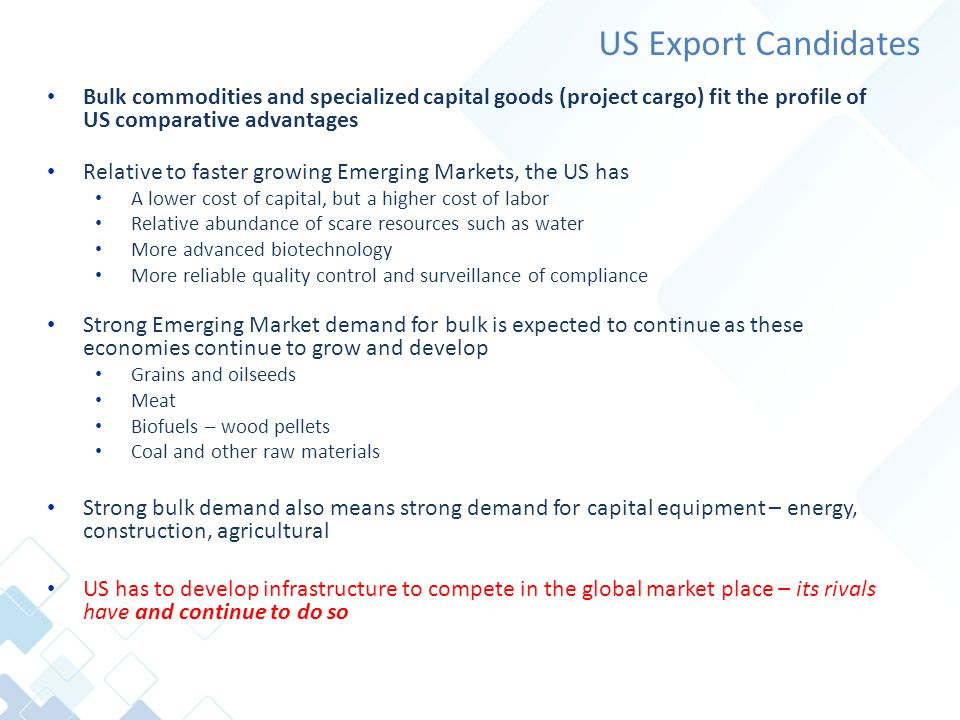 US Export Candidates Bulk commodities and specialized capital goods (project cargo) fit the profile of US comparative advantages Relative to faster growing Emerging Markets, the US has A lower cost of capital, but a higher cost of labor Relative abundance of scare resources such as water More advanced biotechnology More reliable quality control and surveillance of compliance Strong Emerging Market demand for bulk is expected to continue as these economies continue to grow and develop Grains and oilseeds Meat Biofuels – wood pellets Coal and other raw materials Strong bulk demand also means strong demand for capital equipment – energy, construction, agricultural US has to develop infrastructure to compete in the global market place – its rivals have and continue to do so