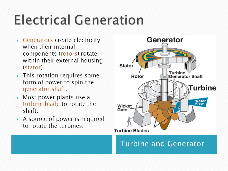 Turbine and Generator  Generators create electricity when their internal components (rotors) rotate within their external housing (stator)  This rotation requires some form of power to spin the generator shaft.
