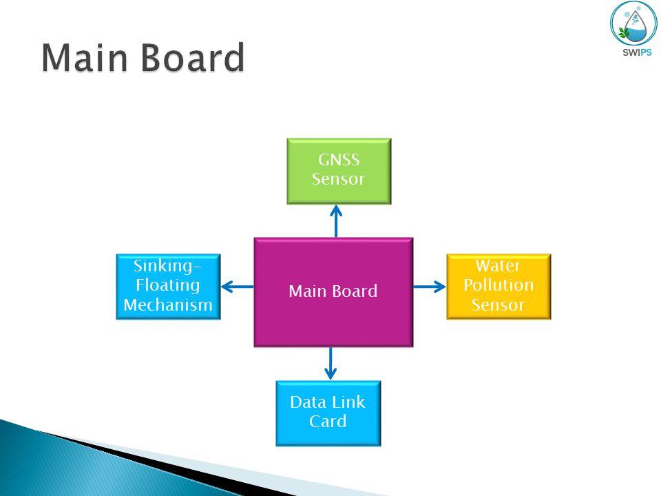 Main Board GNSS Sensor Water Pollution Sensor Data Link Card Sinking- Floating Mechanism