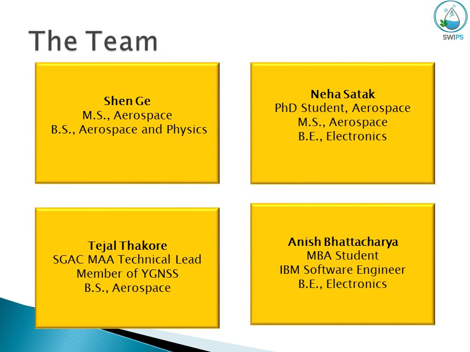 Shen Ge M.S., Aerospace B.S., Aerospace and Physics Neha Satak PhD Student, Aerospace M.S., Aerospace B.E., Electronics Tejal Thakore SGAC MAA Technical Lead Member of YGNSS B.S., Aerospace Anish Bhattacharya MBA Student IBM Software Engineer B.E., Electronics
