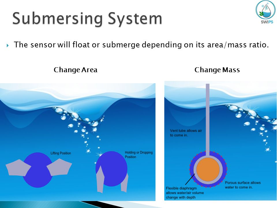  The sensor will float or submerge depending on its area/mass ratio. Change AreaChange Mass