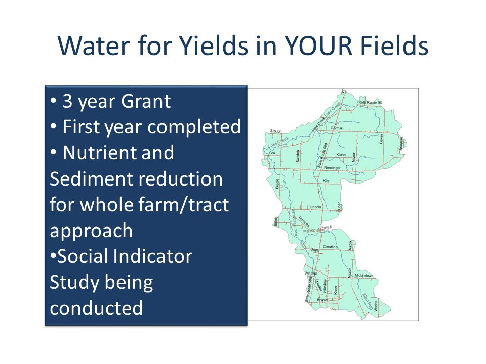 Water for Yields in YOUR Fields 3 year Grant First year completed Nutrient and Sediment reduction for whole farm/tract approach Social Indicator Study being conducted 3 year Grant First year completed Nutrient and Sediment reduction for whole farm/tract approach Social Indicator Study being conducted