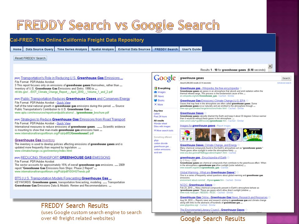 FREDDY Search Results (uses Google custom search engine to search over 40 freight related websites) Google Search Results