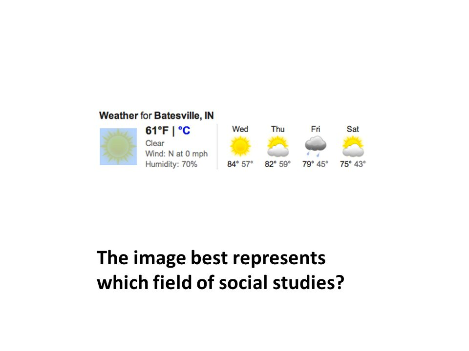 The image best represents which field of social studies?