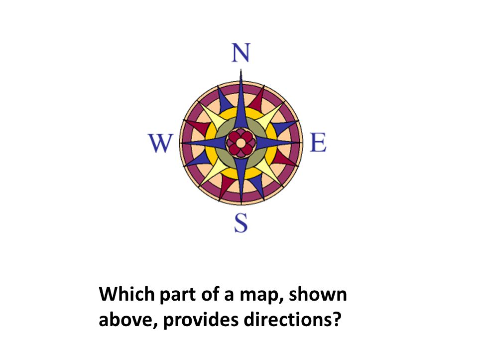 Which part of a map, shown above, provides directions?