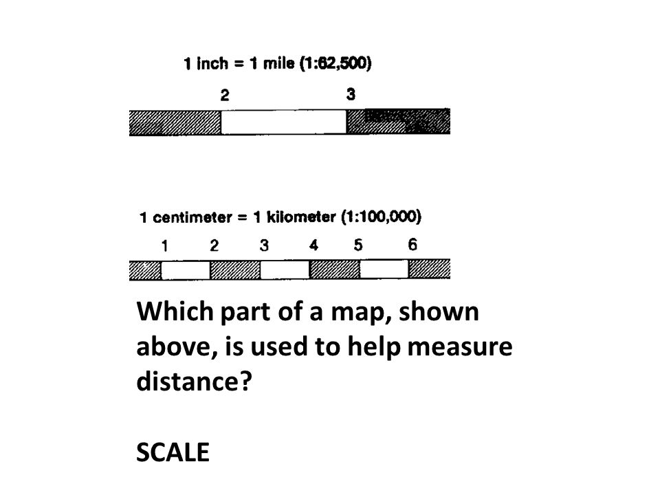 Which part of a map, shown above, is used to help measure distance? SCALE