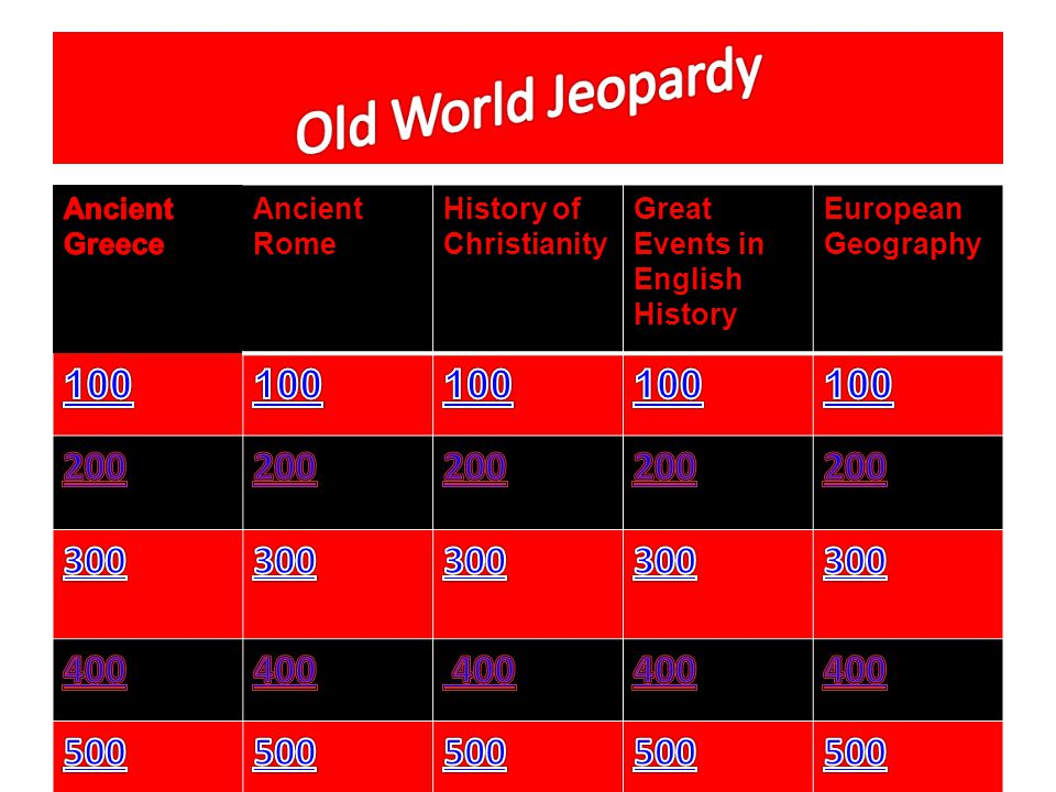 Ancient Rome History of Christianity Great Events in English History European Geography
