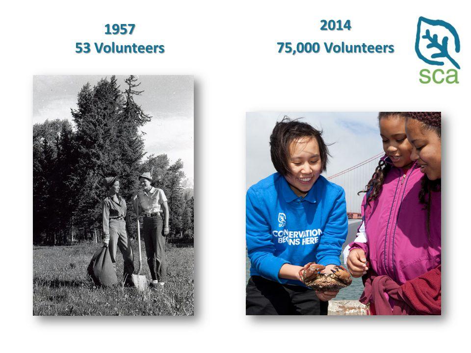 1957 53 Volunteers 2014 75,000 Volunteers