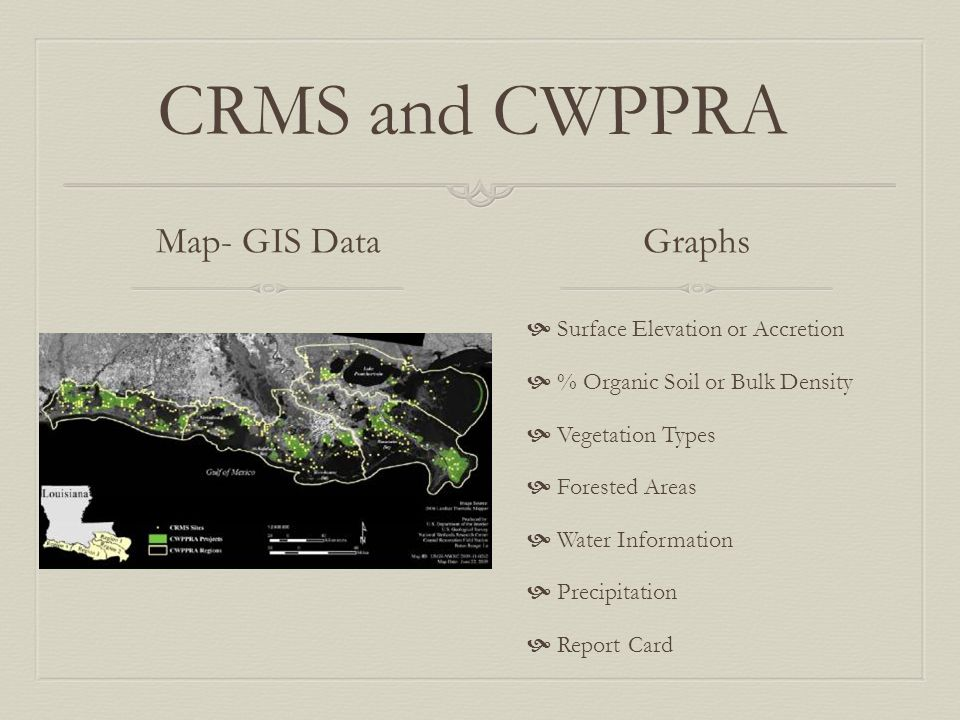 CRMS and CWPPRA Map- GIS DataGraphs  Surface Elevation or Accretion  % Organic Soil or Bulk Density  Vegetation Types  Forested Areas  Water Information  Precipitation  Report Card