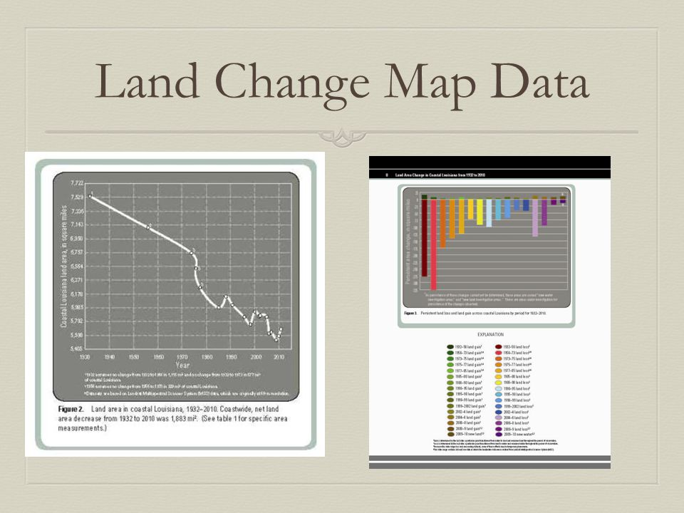 Land Change Map Data