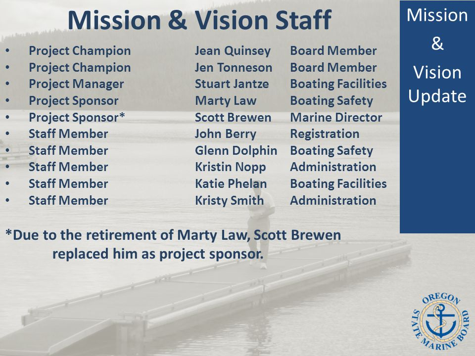 Mission & Vision Staff Mission & Vision Update Project ChampionJean QuinseyBoard Member Project ChampionJen TonnesonBoard Member Project ManagerStuart JantzeBoating Facilities Project SponsorMarty LawBoating Safety Project Sponsor*Scott BrewenMarine Director Staff MemberJohn Berry Registration Staff MemberGlenn DolphinBoating Safety Staff MemberKristin NoppAdministration Staff MemberKatie PhelanBoating Facilities Staff MemberKristy SmithAdministration *Due to the retirement of Marty Law, Scott Brewen replaced him as project sponsor.