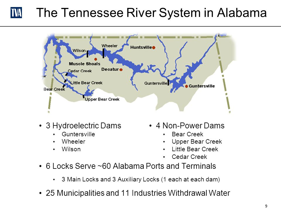 4 Non-Power Dams Bear Creek Upper Bear Creek Little Bear Creek Cedar Creek The Tennessee River System in Alabama 3 Hydroelectric Dams Guntersville Wheeler Wilson 6 Locks Serve ~60 Alabama Ports and Terminals 3 Main Locks and 3 Auxiliary Locks (1 each at each dam) 25 Municipalities and 11 Industries Withdrawal Water 9