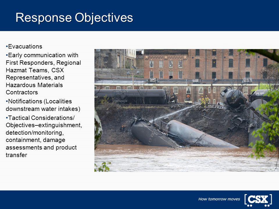 Response Objectives Evacuations Early communication with First Responders, Regional Hazmat Teams, CSX Representatives, and Hazardous Materials Contrac