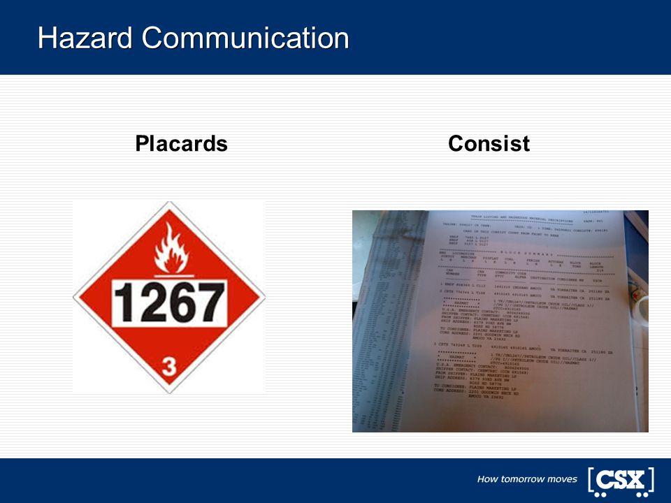 PlacardsConsist Hazard Communication