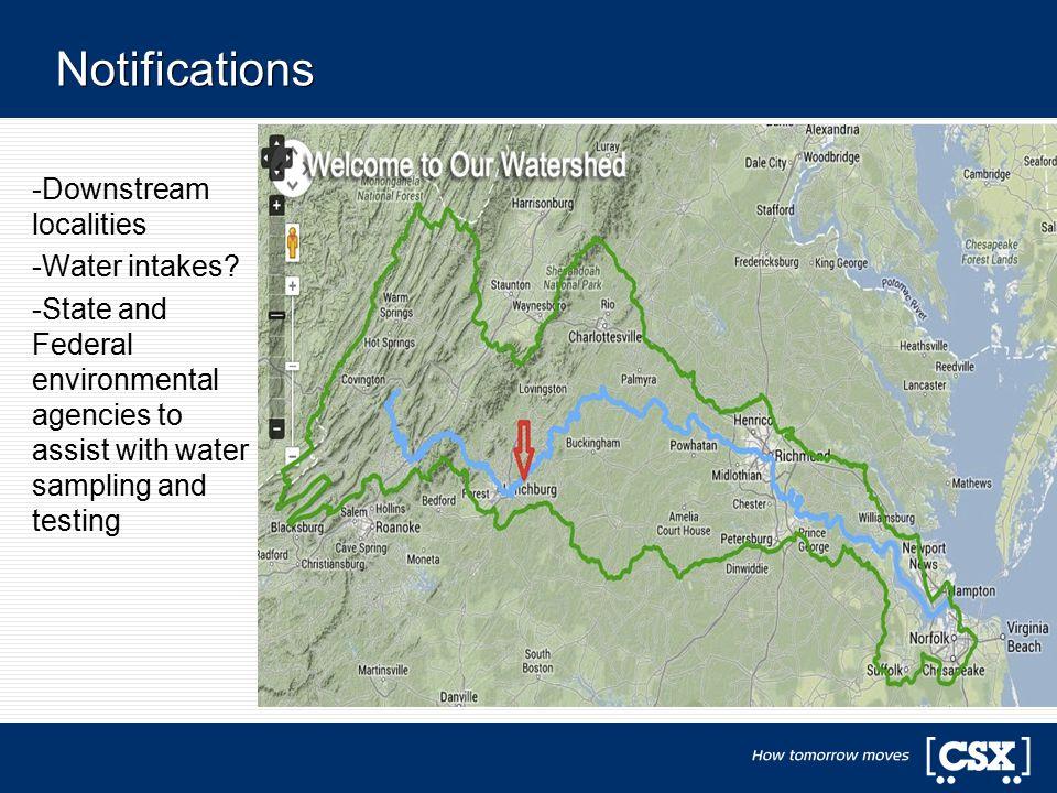 Notifications -Downstream localities -Water intakes.