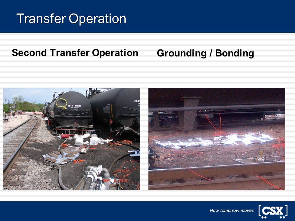 Second Transfer Operation Grounding / Bonding Transfer Operation