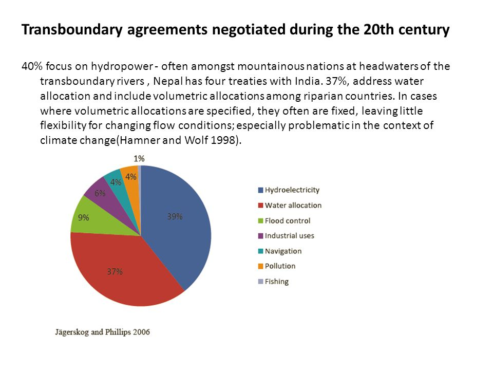 Transboundary agreements negotiated during the 20th century 40% focus on hydropower - often amongst mountainous nations at headwaters of the transboun