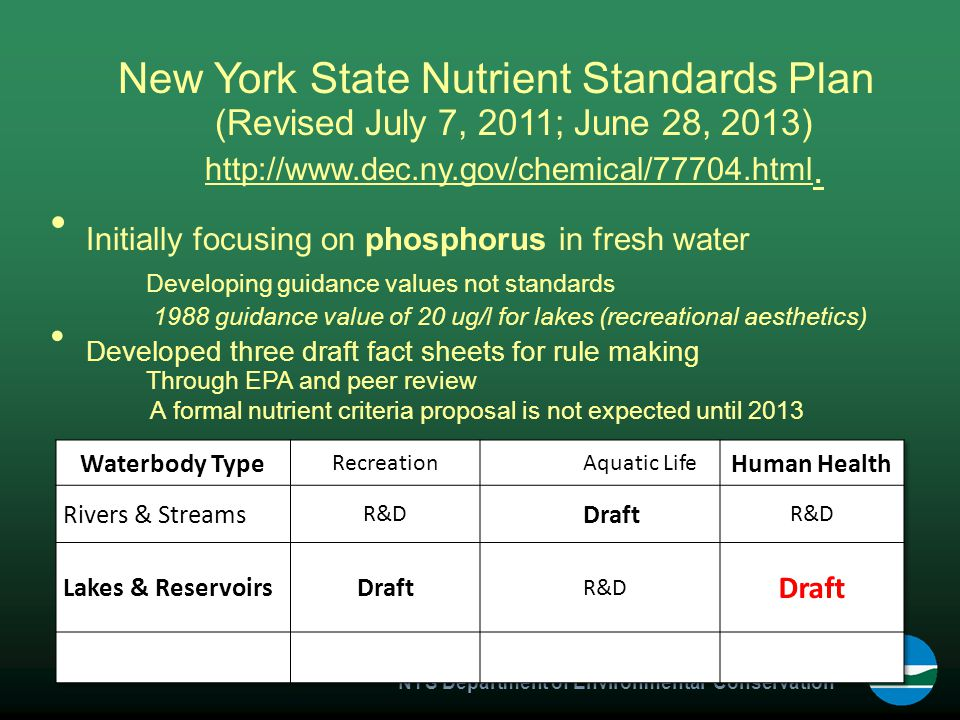 NYS Department of Environmental Conservation New York State Nutrient Standards Plan (Revised July 7, 2011; June 28, 2013) http://www.dec.ny.gov/chemical/77704.html.