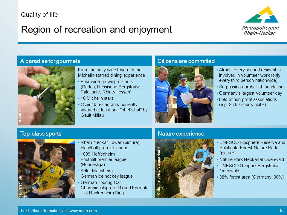 For further information visit www.m-r-n.com 15 Region of recreation and enjoyment Quality of life © MRN GmbH Rhein-Neckar-Löwen (picture) Handball premier league 1899 Hoffenheim Football premier league (Bundesliga) Adler Mannheim German ice hockey league German Touring Car Championship (DTM) and Formula 1 at Hockenheim Ring © MRN GmbH © Rheinland-Pfalz Tourismus GmbH UNESCO Biosphere Reserve and Palatinate Forest Nature Park (picture) Nature Park Neckartal-Odenwald UNESCO Geopark Bergstraße- Odenwald 38% forest area (Germany: 30%) From the cozy wine tavern to the Michelin-starred dining experience Four wine-growing districts (Baden, Hessische Bergstraße, Palatinate, Rhine-Hessen) 16 Michelin stars Over 40 restaurants currently awared at least one chef s hat by Gault Millau Top-class sportsNature experience A paradise for gourmets Almost every second resident is involved in volunteer work (only every third person nationwide) Surpassing number of foundations Germany's largest volunteer day Lots of non-profit associations (e.g.