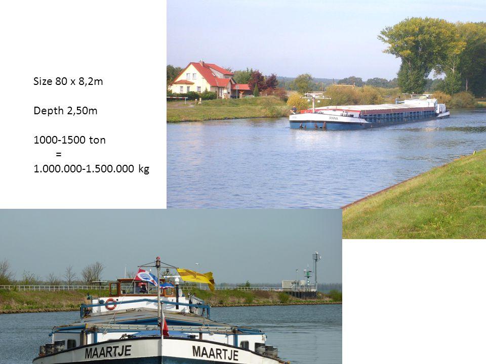 Size 80 x 8,2m Depth 2,50m 1000-1500 ton = 1.000.000-1.500.000 kg