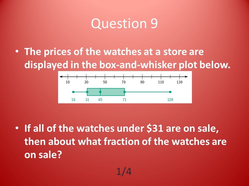 Question 9 The prices of the watches at a store are displayed in the box-and-whisker plot below.