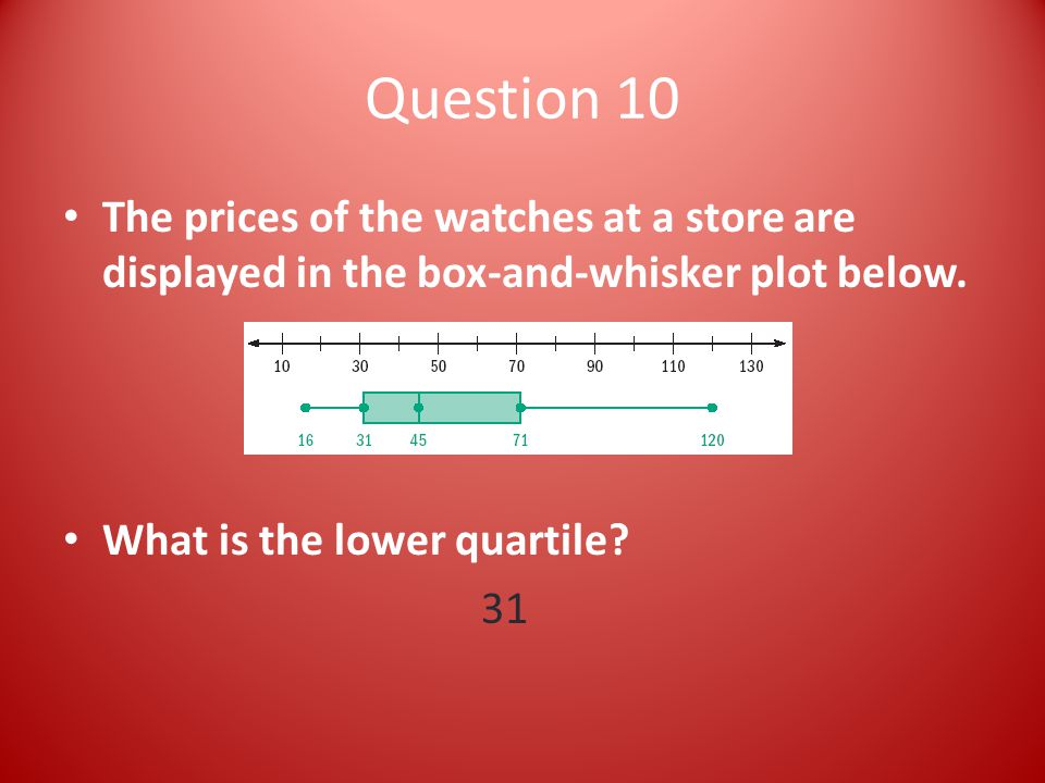 Question 10 The prices of the watches at a store are displayed in the box-and-whisker plot below.