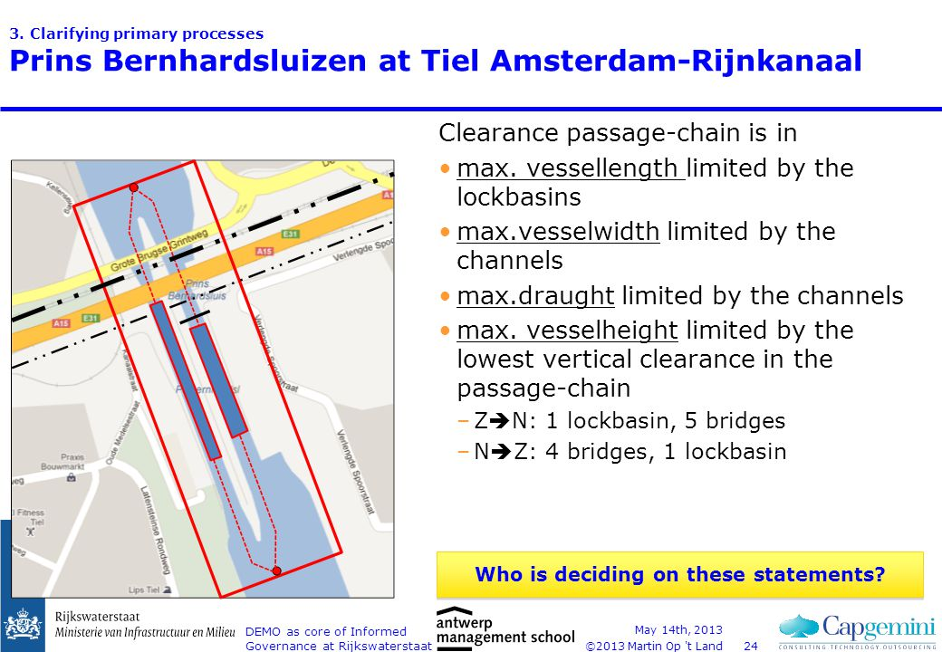 ©2013 Martin Op 't Land 3. Clarifying primary processes Prins Bernhardsluizen at Tiel Amsterdam-Rijnkanaal Clearance passage-chain is in max. vesselle