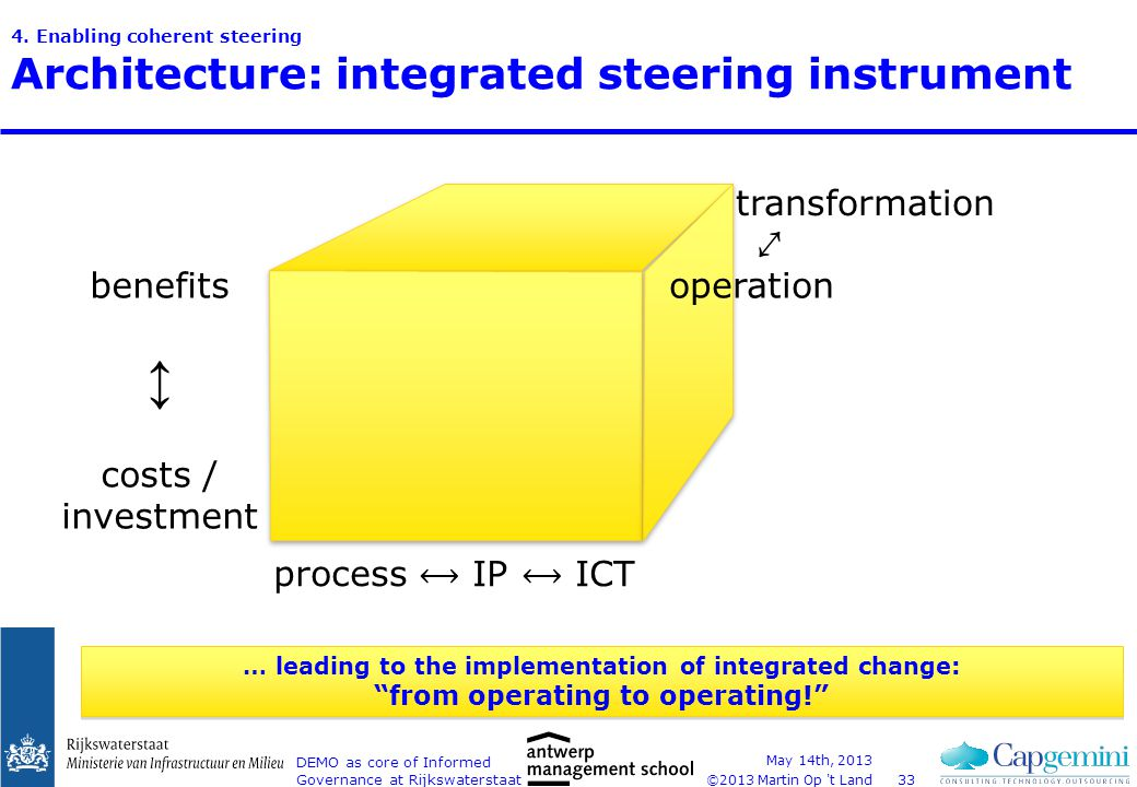 ©2013 Martin Op 't Land 4. Enabling coherent steering Architecture: integrated steering instrument May 14th, 2013 DEMO as core of Informed Governance