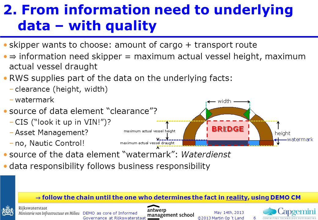 ©2013 Martin Op t Land Potential next steps read material on DEMO –what DEMO is The Deep Structure of Business Processes (ACM-2006) The Deep Structure of Business Processes (ACM-2006) –how to use DEMO Benefits of Enterprise Ontology in Governing Complex Enterprise Transformations (EEWC- 2012) Benefits of Enterprise Ontology in Governing Complex Enterprise Transformations (EEWC- 2012) read material on applying DEMO –at Rijkswaterstaat, e.g.
